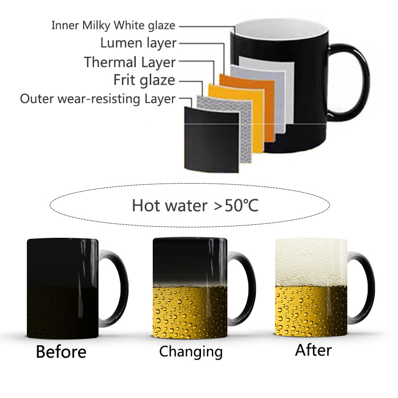 Heat Activated Color Changing Mug (9)